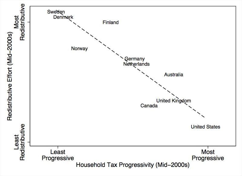 Martin-and-Hertel-Fernandez-graph-2014-10-10