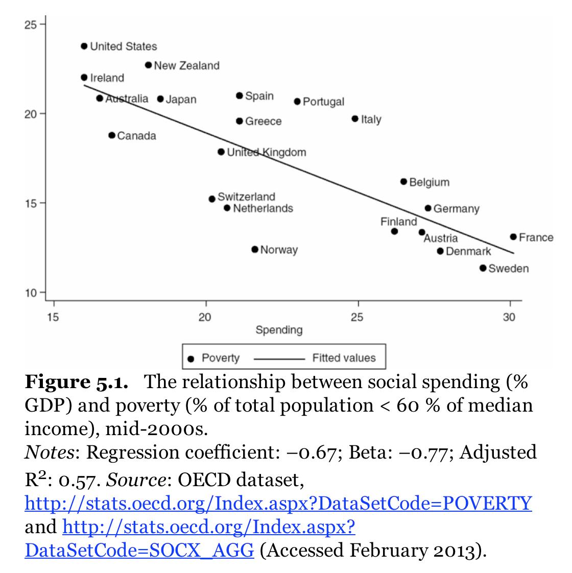 relative-inequality-kersbergen-vis